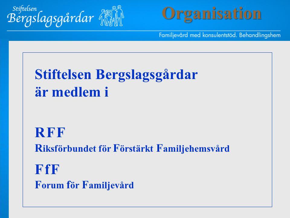 Organisation Stiftelsen Bergslagsgårdar är medlem i FfF