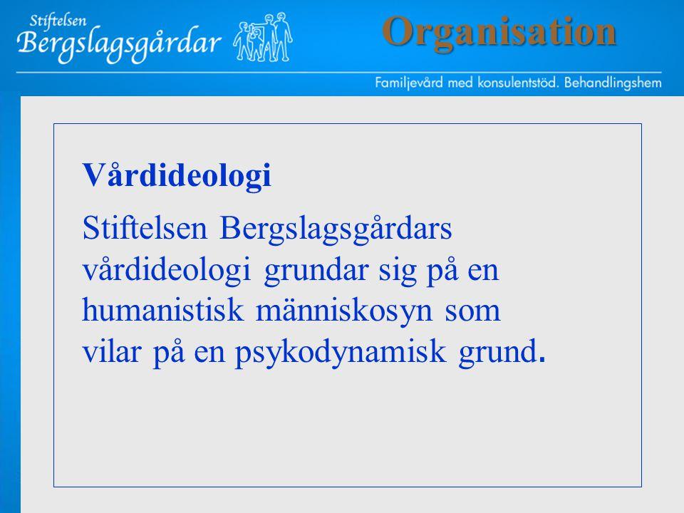 Organisation Vårdideologi