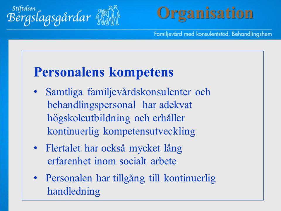 Organisation Personalens kompetens