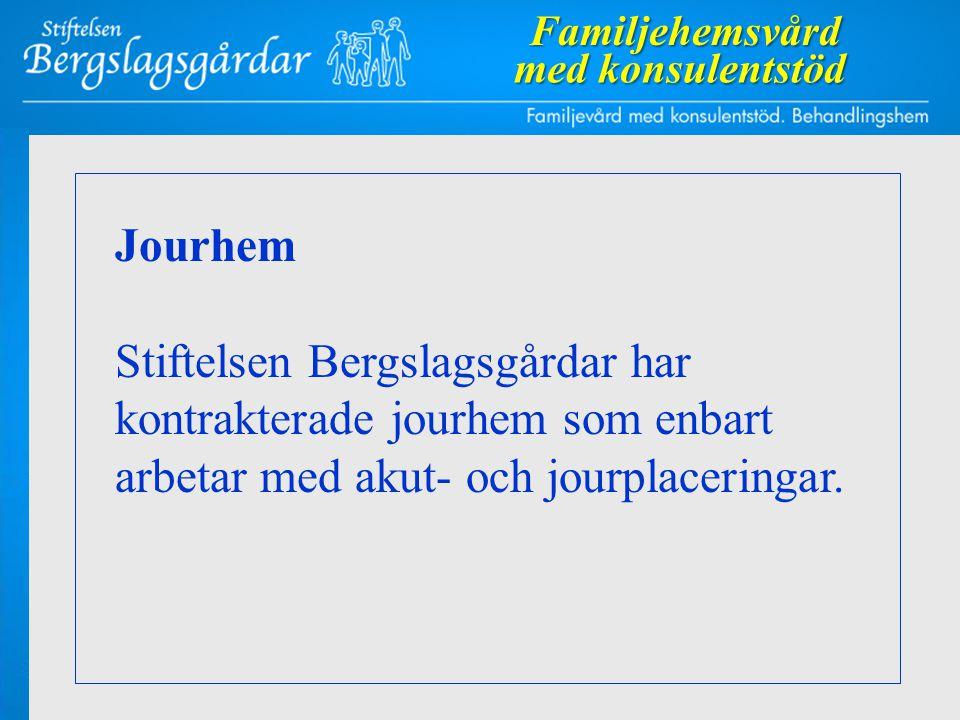 Familjehemsvård med konsulentstöd. Jourhem.