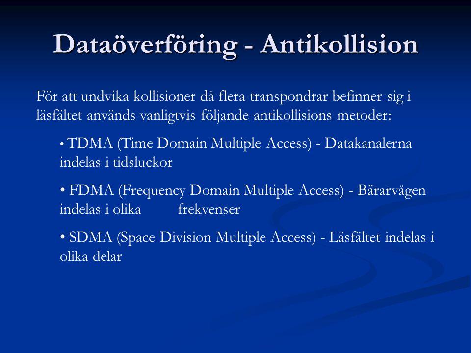 Dataöverföring - Antikollision