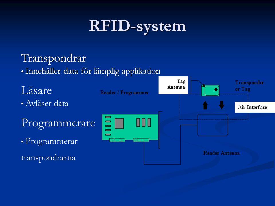 RFID-system Transpondrar Läsare Programmerare transpondrarna