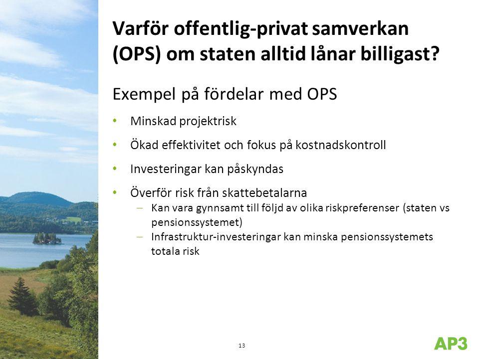 Varför offentlig-privat samverkan (OPS) om staten alltid lånar billigast