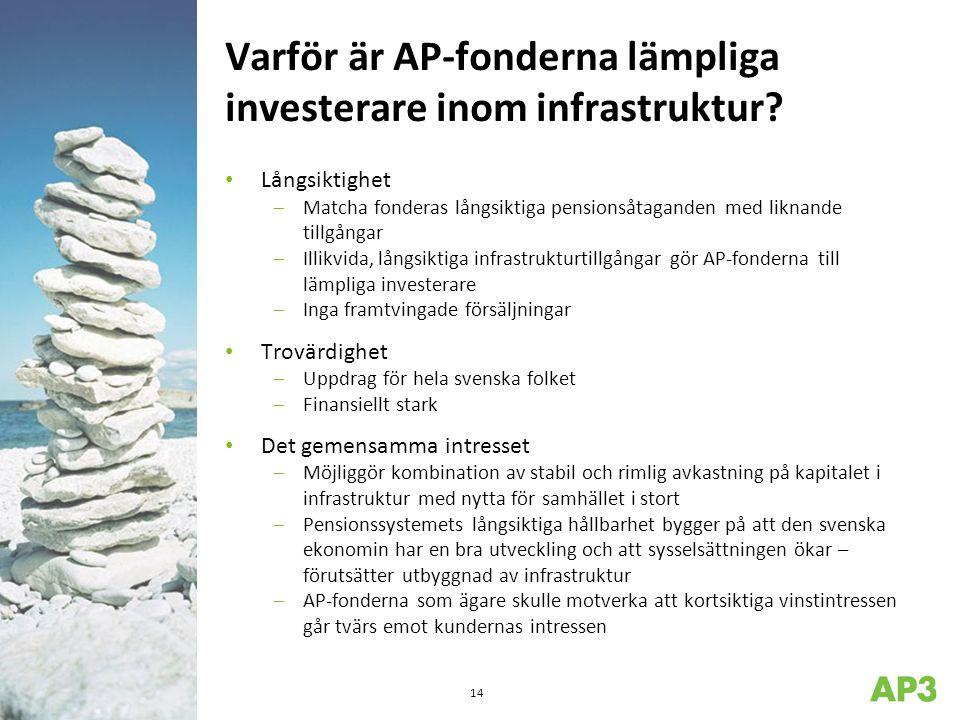 Varför är AP-fonderna lämpliga investerare inom infrastruktur
