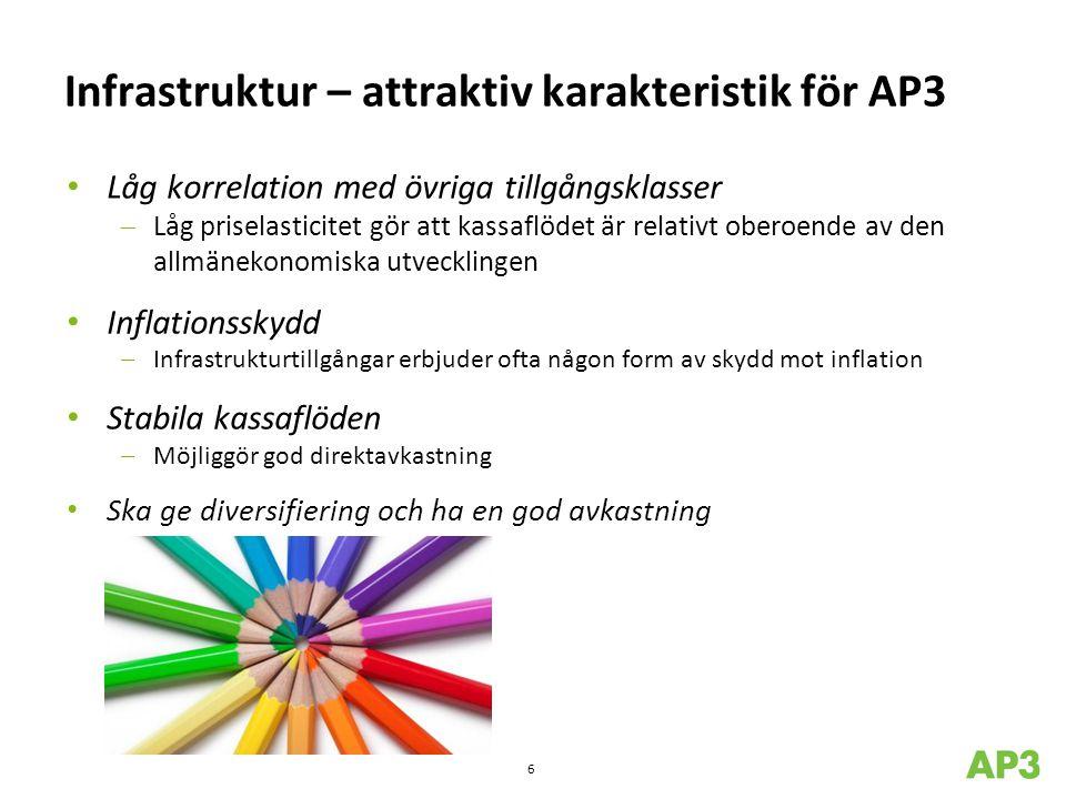 Infrastruktur – attraktiv karakteristik för AP3