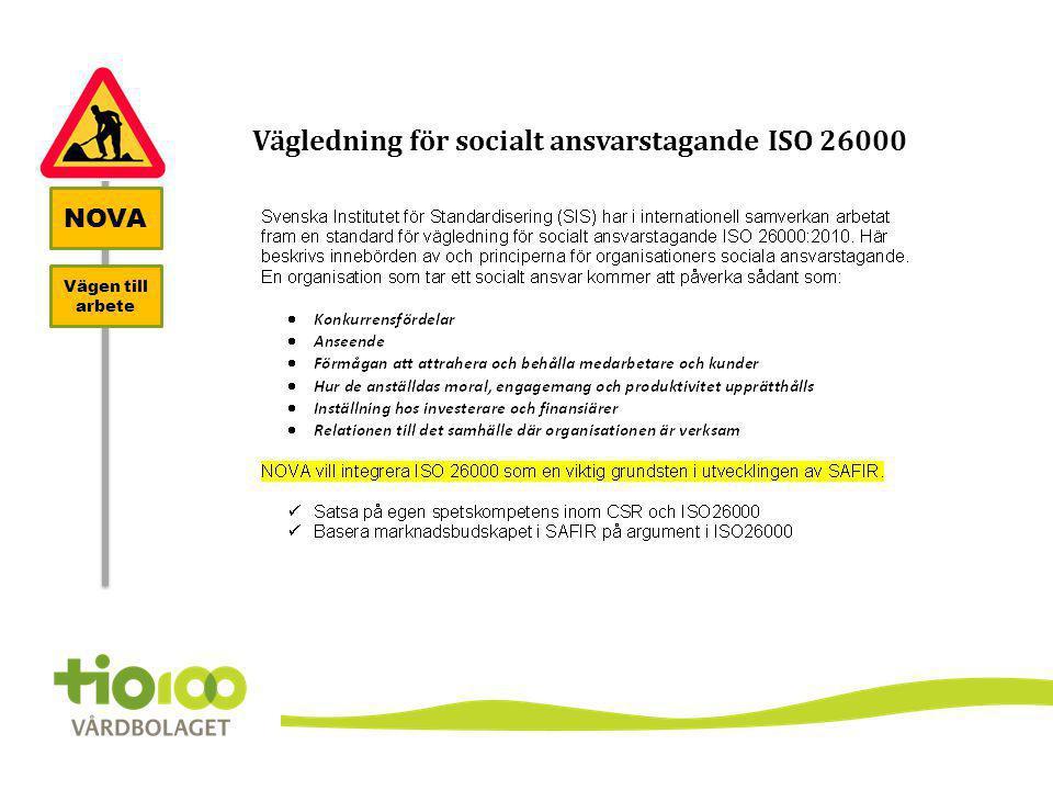 Vägledning för socialt ansvarstagande ISO 26000