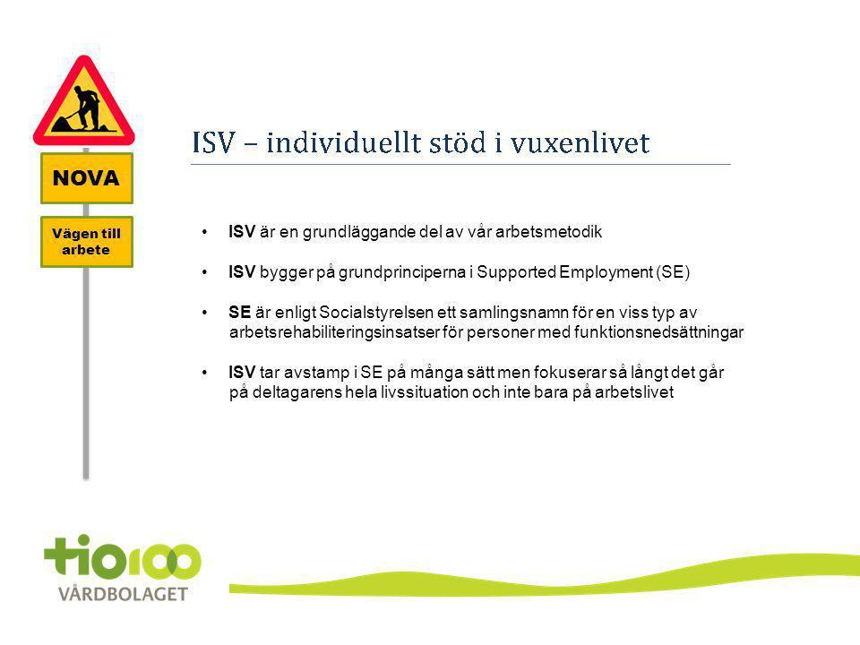 NOVA ISV är en grundläggande del av vår arbetsmetodik