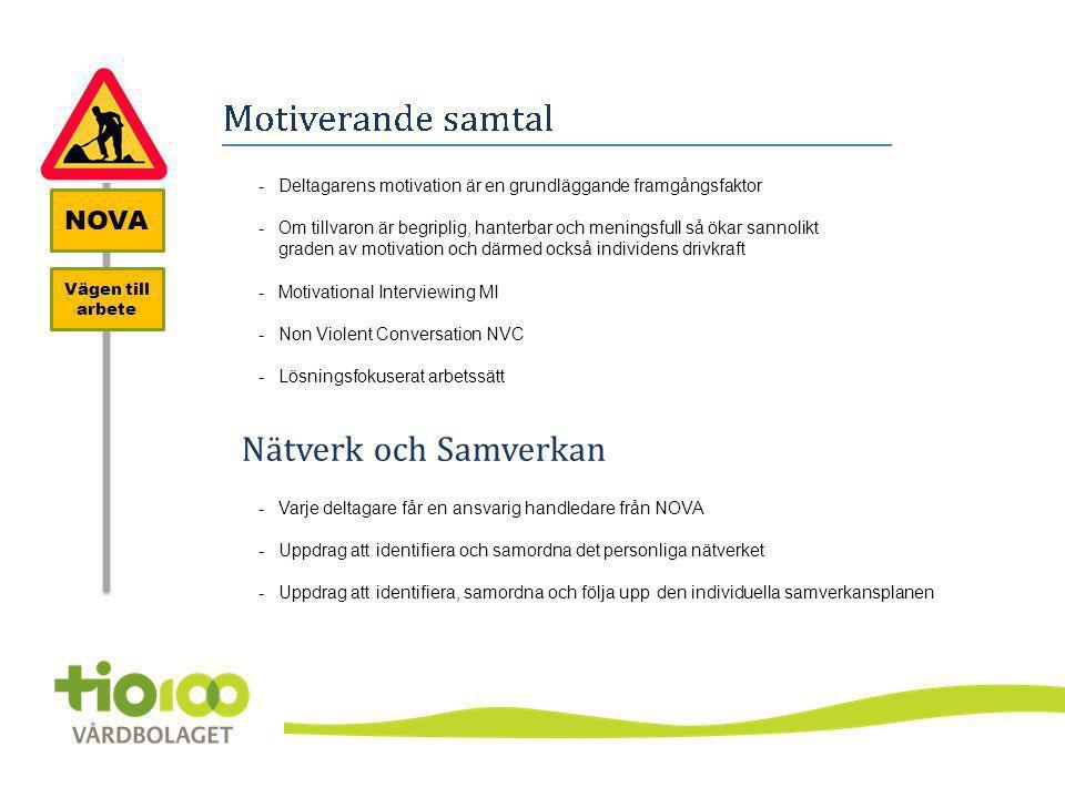 Nätverk och Samverkan NOVA