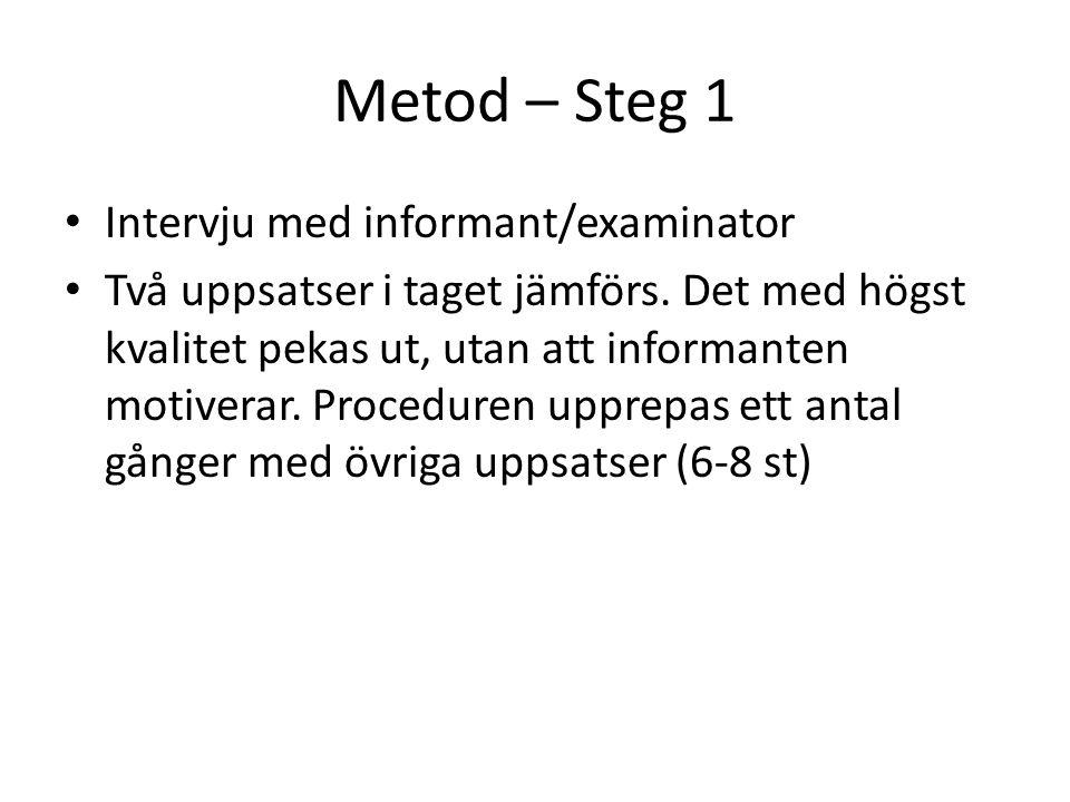 Metod – Steg 1 Intervju med informant/examinator