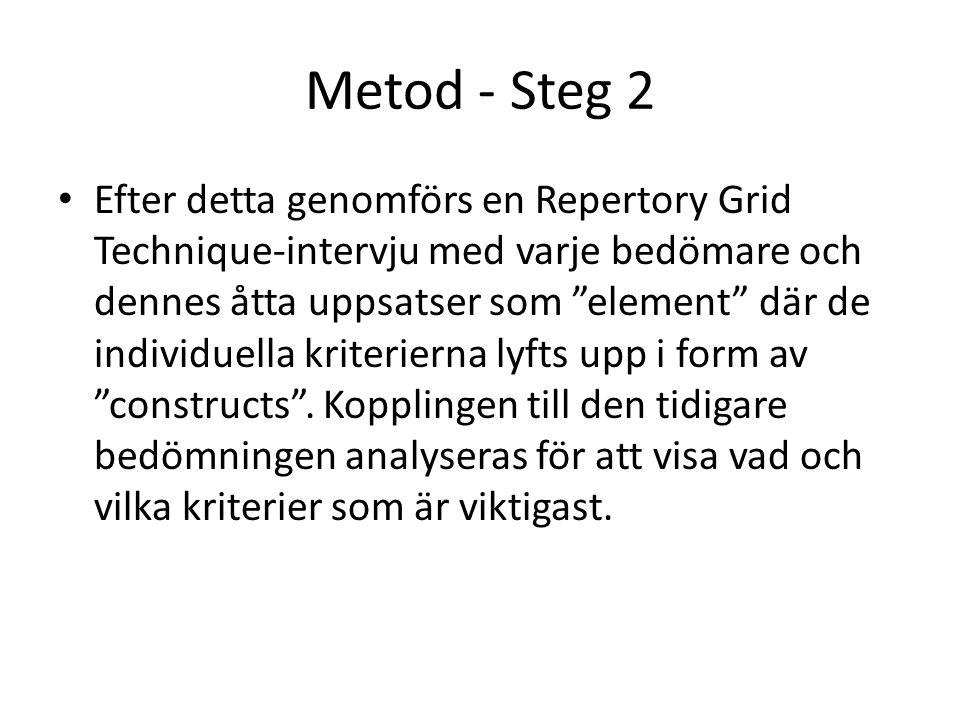 Metod - Steg 2