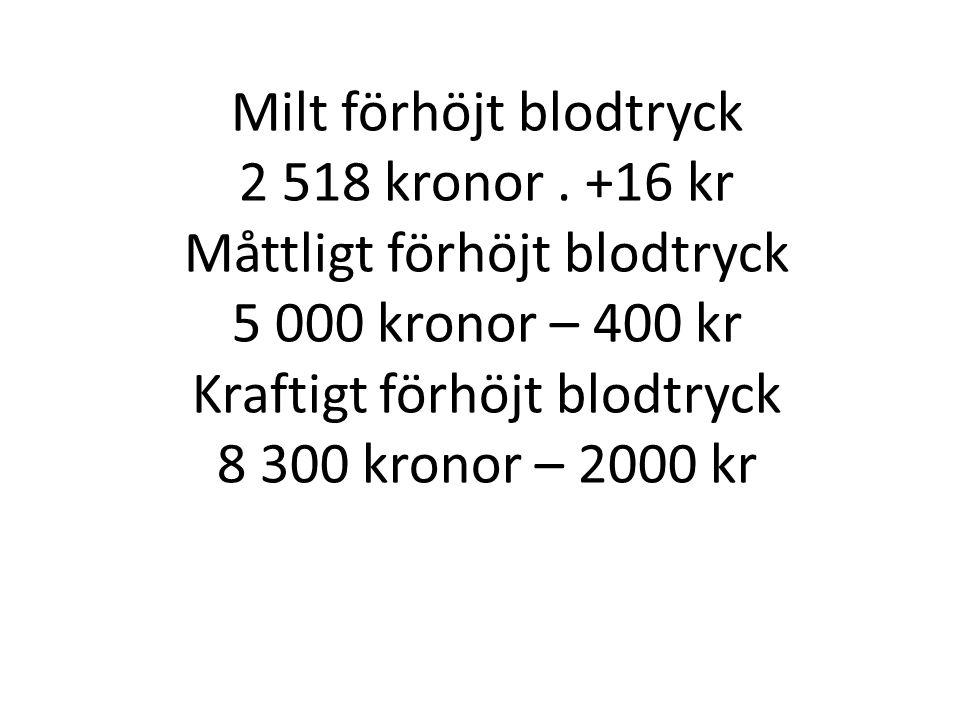 Milt förhöjt blodtryck 2 518 kronor