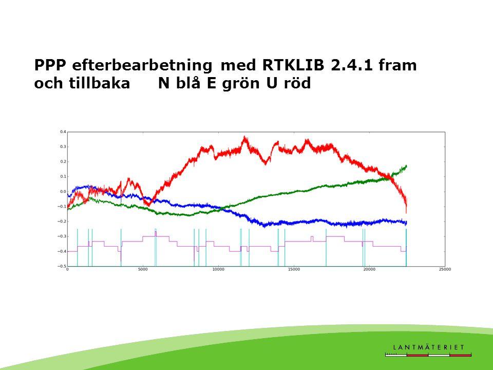 PPP efterbearbetning med RTKLIB 2. 4