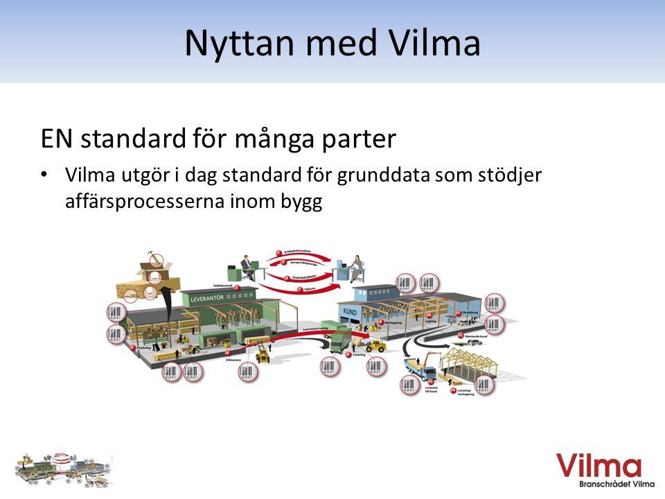 Nyttan med Vilma EN standard för många parter