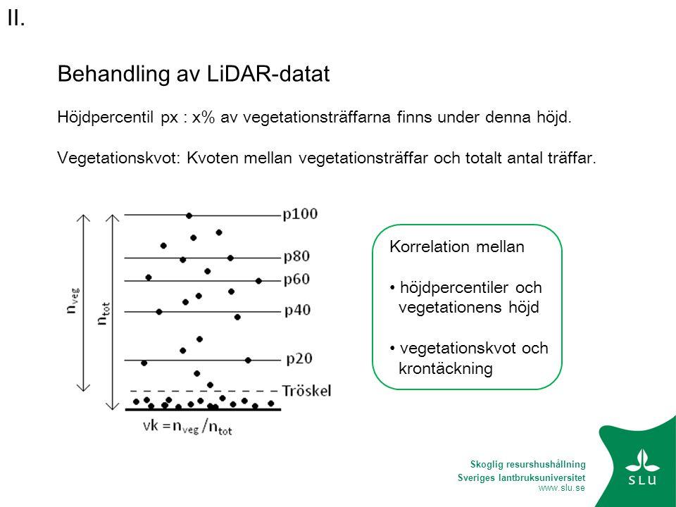 Behandling av LiDAR-datat