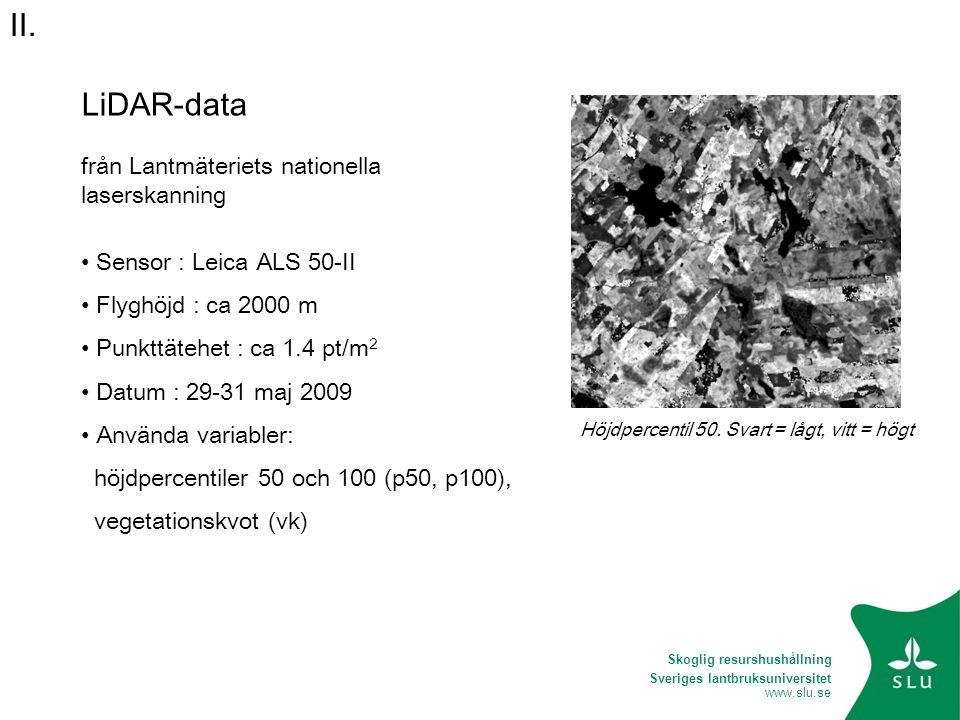 LiDAR-data från Lantmäteriets nationella laserskanning