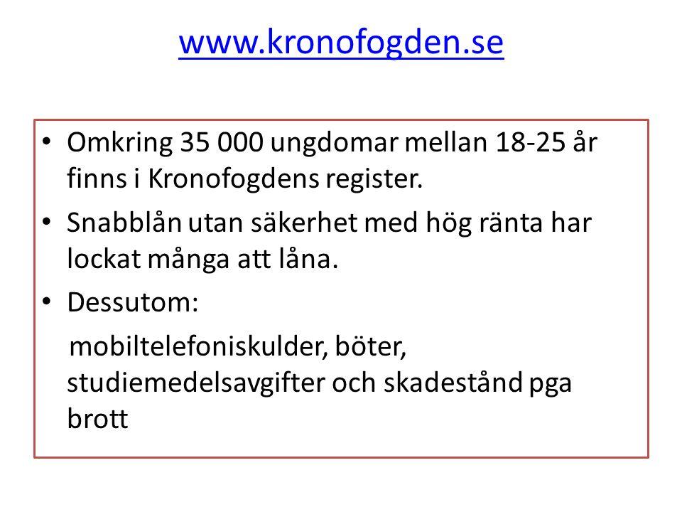 www.kronofogden.se Omkring 35 000 ungdomar mellan 18-25 år finns i Kronofogdens register.