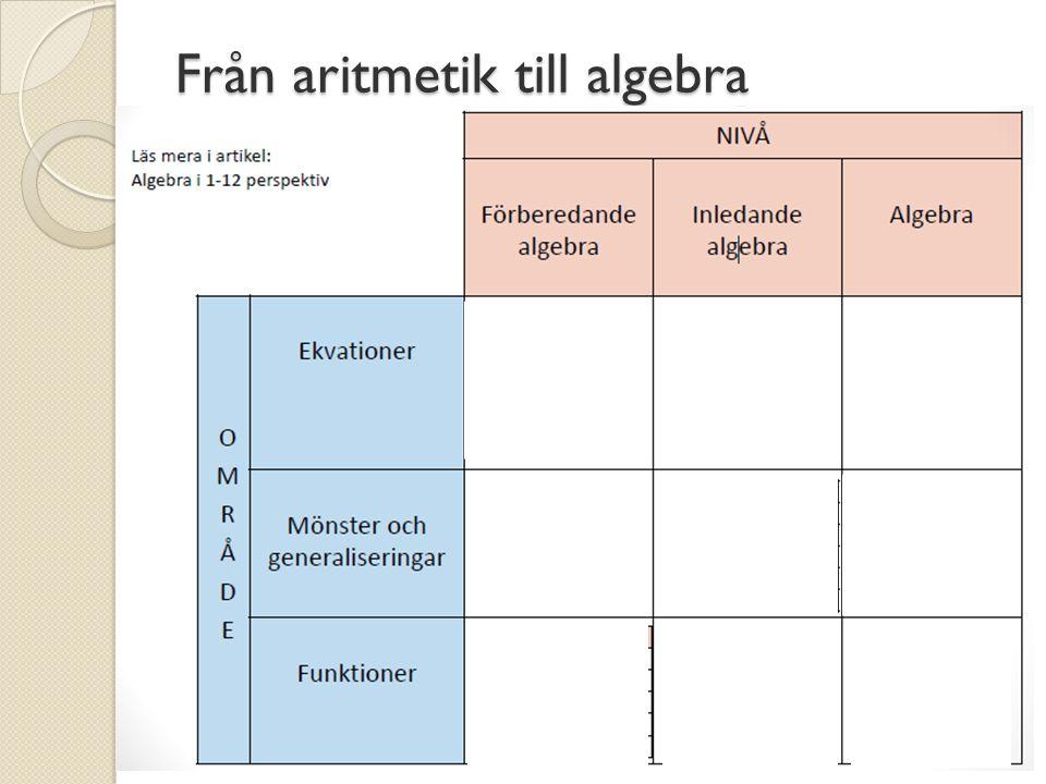 Från aritmetik till algebra