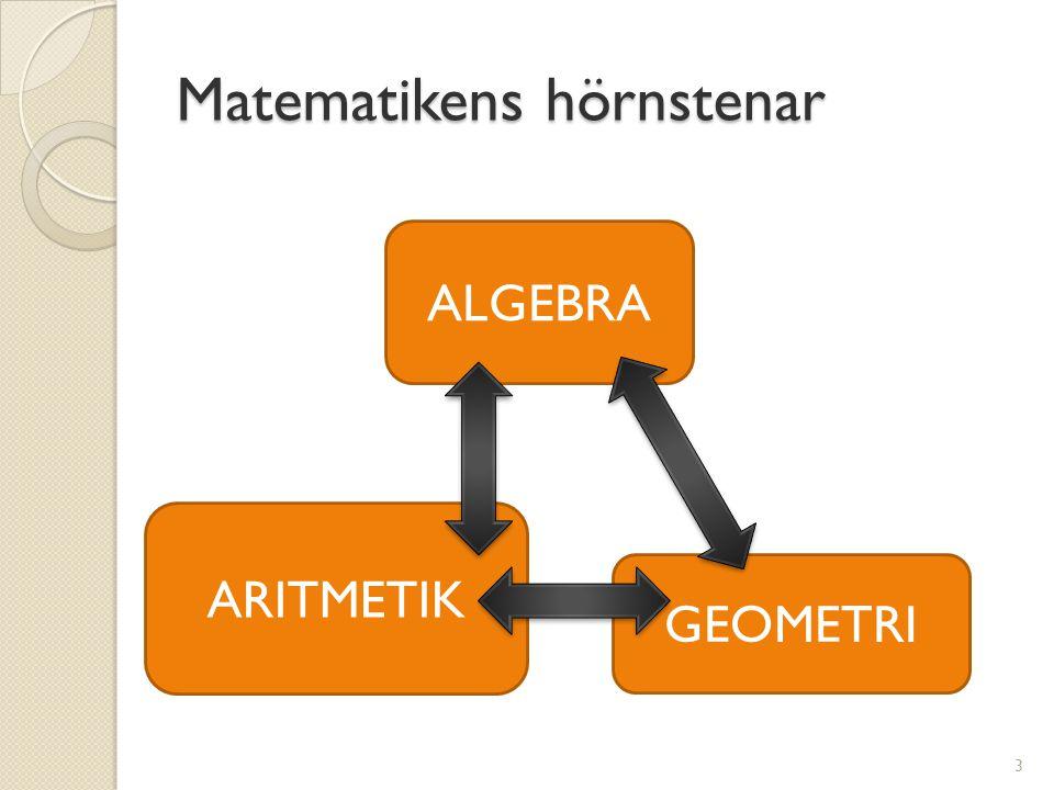 Matematikens hörnstenar