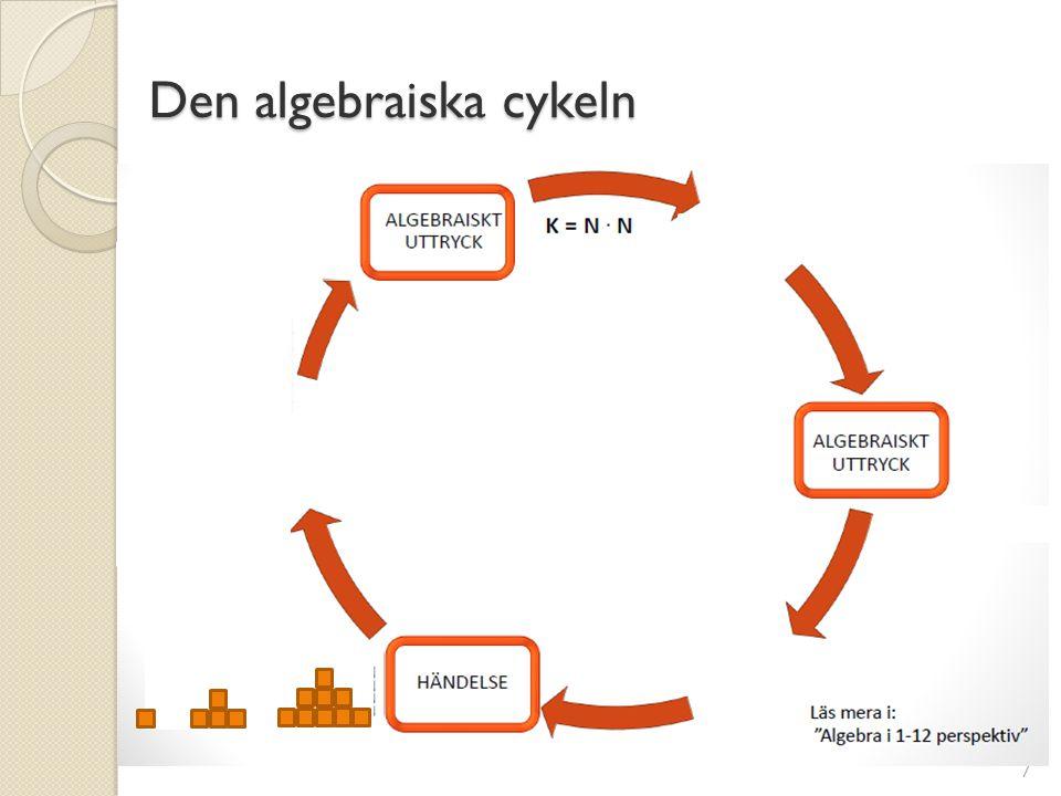 Den algebraiska cykeln
