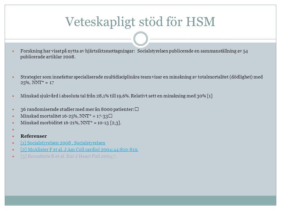 Veteskapligt stöd för HSM