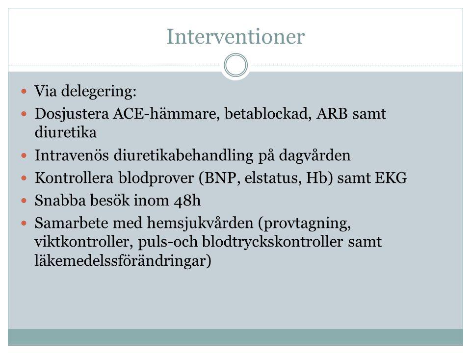 Interventioner Via delegering: