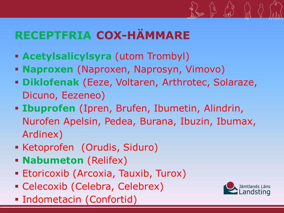 Receptfria Cox-hämmare