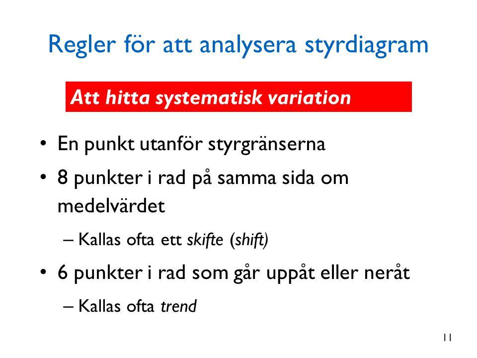 Regler för att analysera styrdiagram