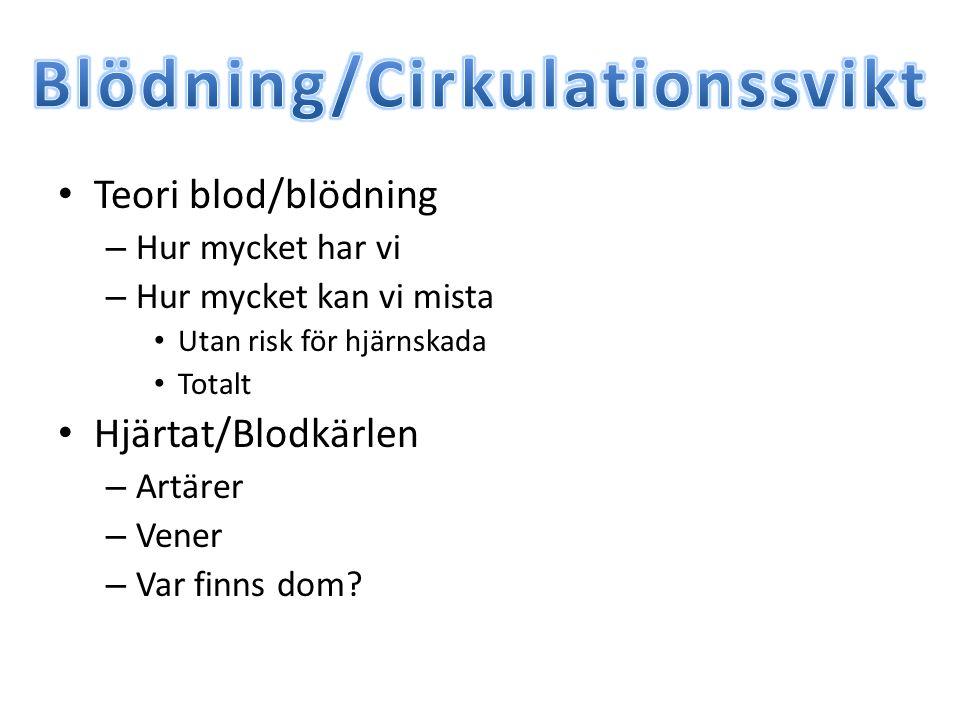 Blödning/Cirkulationssvikt