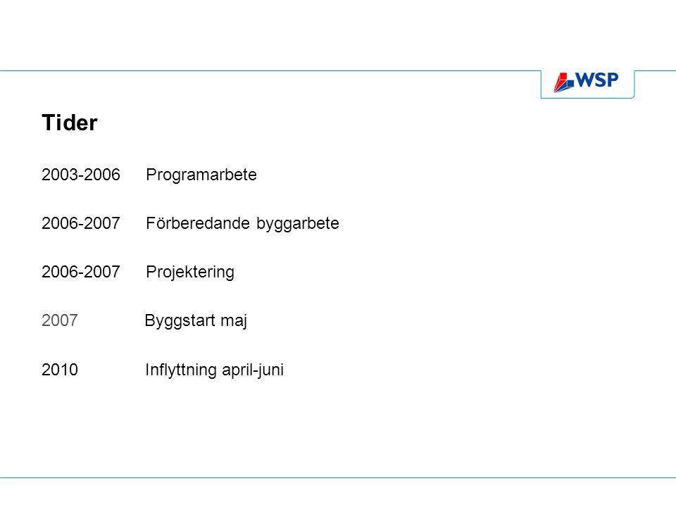 Tider 2003-2006 Programarbete 2006-2007 Förberedande byggarbete