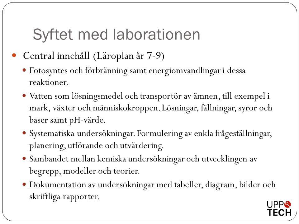 Syftet med laborationen