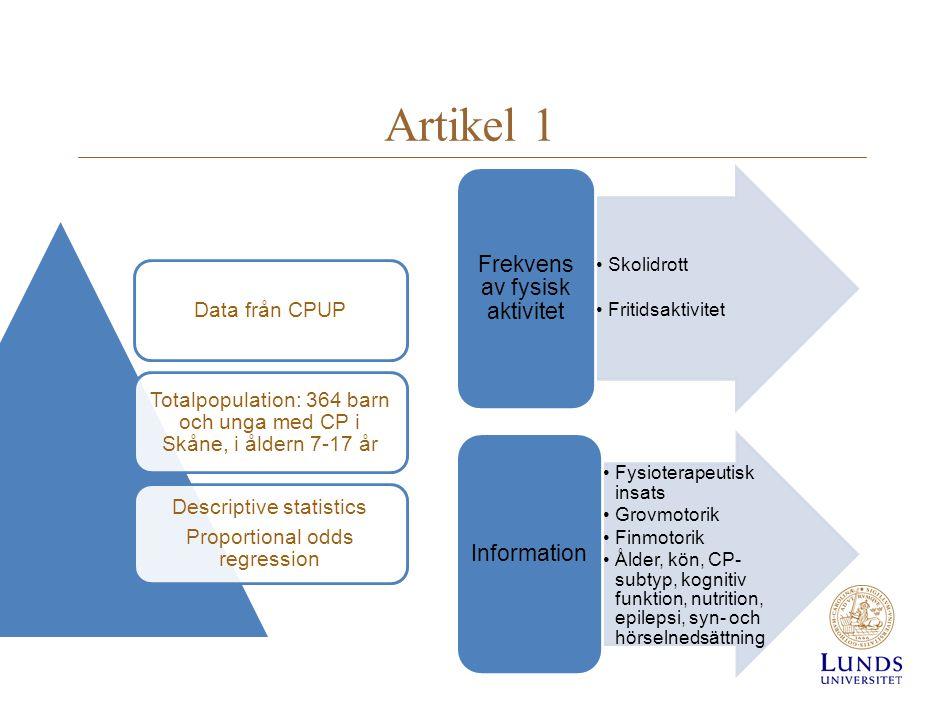 Artikel 1 Frekvens av fysisk aktivitet Information Data från CPUP