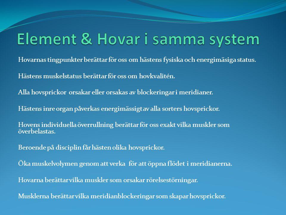 Element & Hovar i samma system