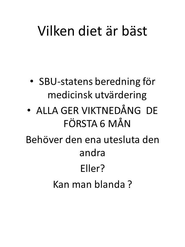 Vilken diet är bäst SBU-statens beredning för medicinsk utvärdering