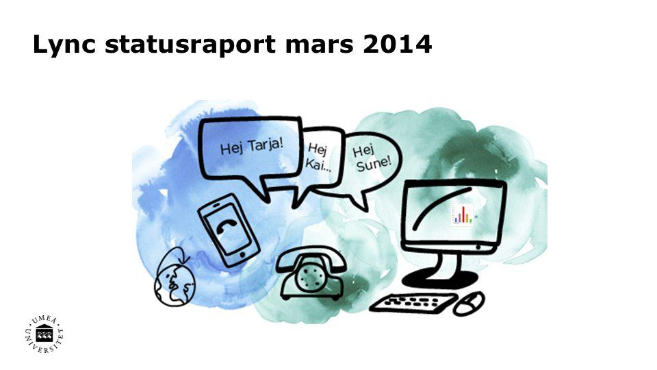 Lync statusraport mars 2014