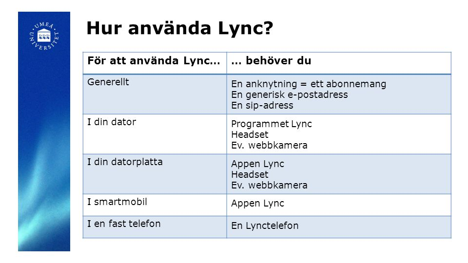 Hur använda Lync För att använda Lync… … behöver du Generellt