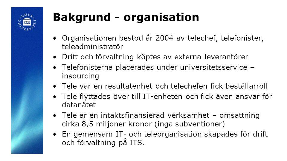 Bakgrund - organisation