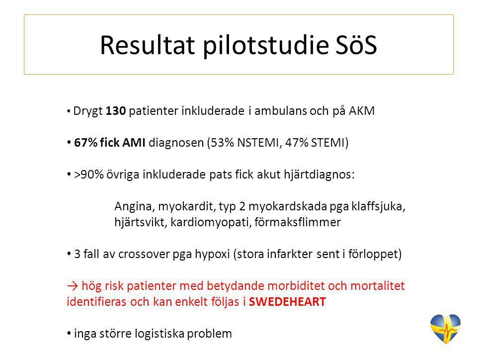 Resultat pilotstudie SöS