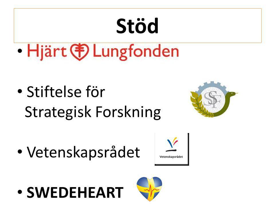 Stöd Stiftelse för Strategisk Forskning Vetenskapsrådet SWEDEHEART