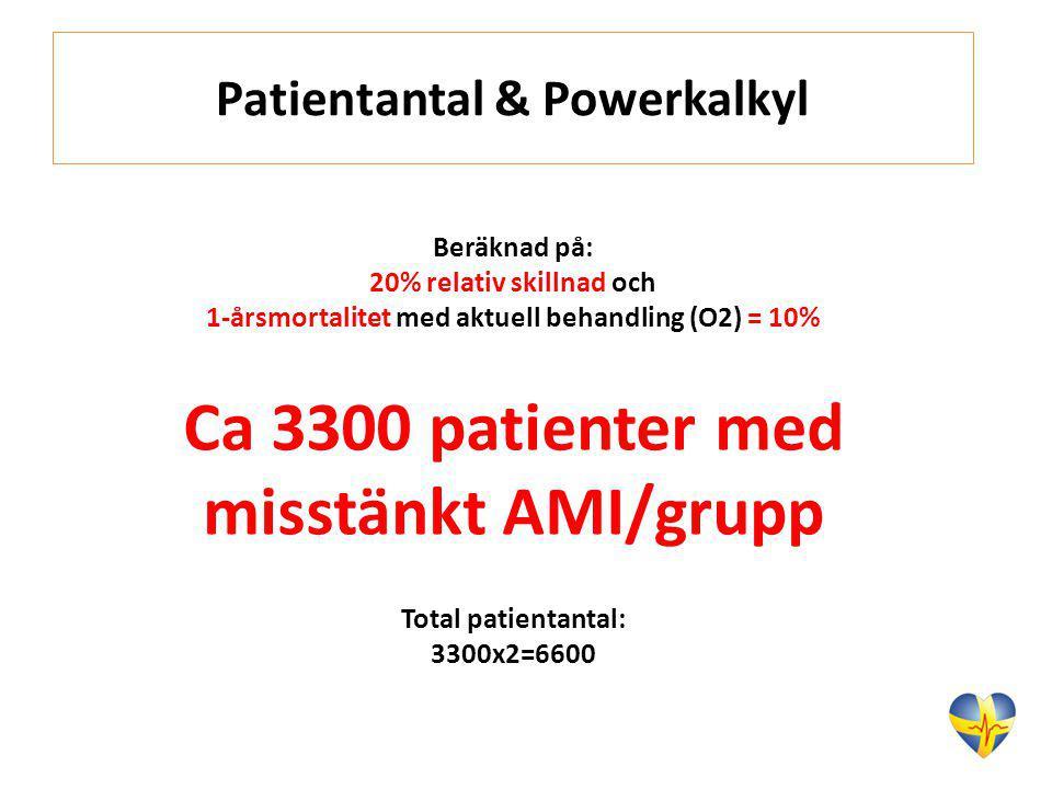 Patientantal & Powerkalkyl