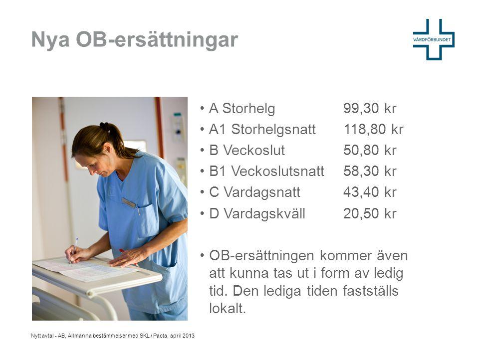 Nya OB-ersättningar A Storhelg 99,30 kr A1 Storhelgsnatt 118,80 kr