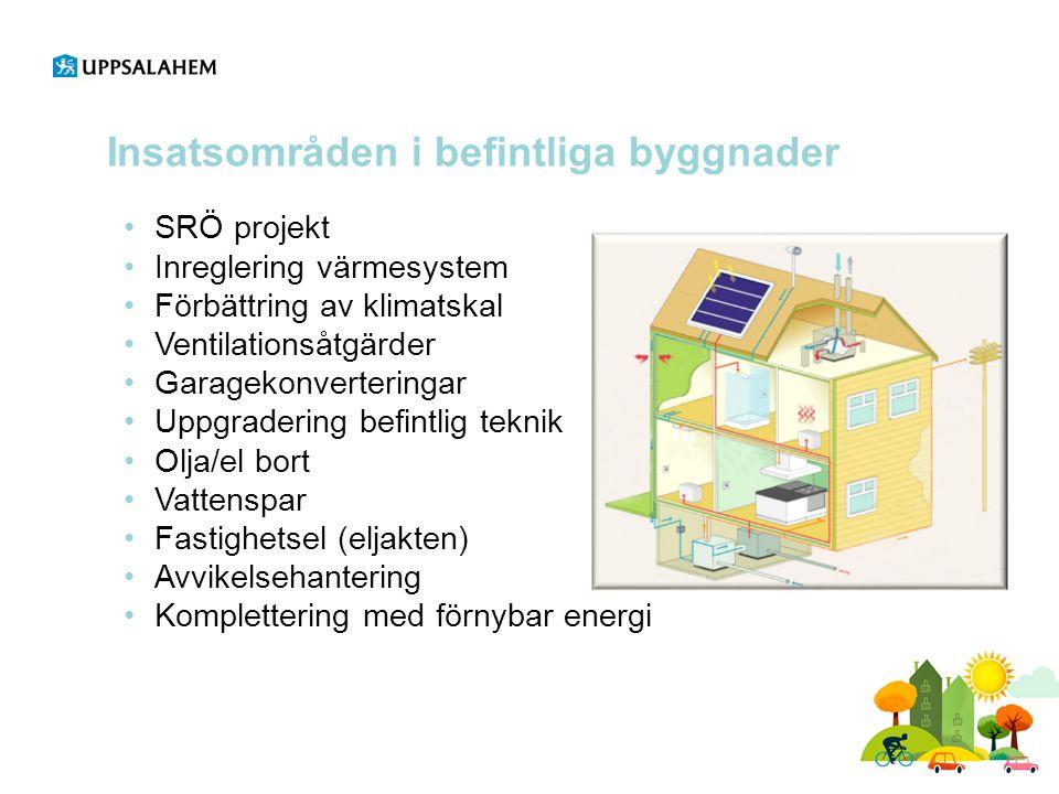 Insatsområden i befintliga byggnader