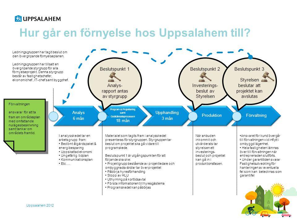 Hur går en förnyelse hos Uppsalahem till