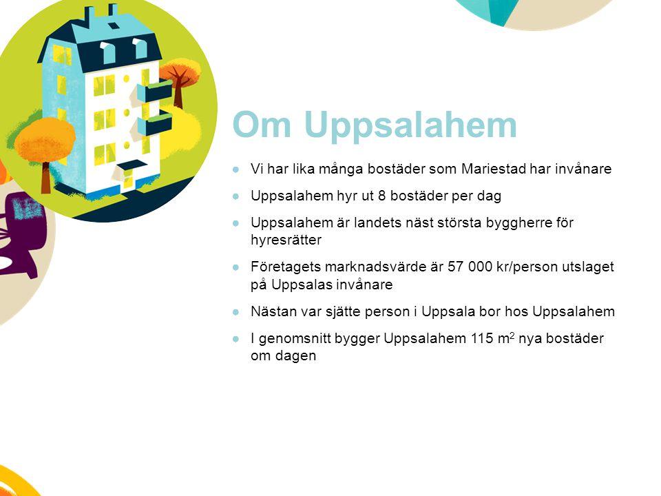 Om Uppsalahem Vi har lika många bostäder som Mariestad har invånare
