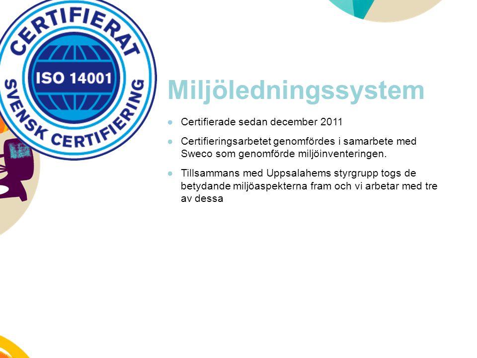 Miljöledningssystem Certifierade sedan december 2011
