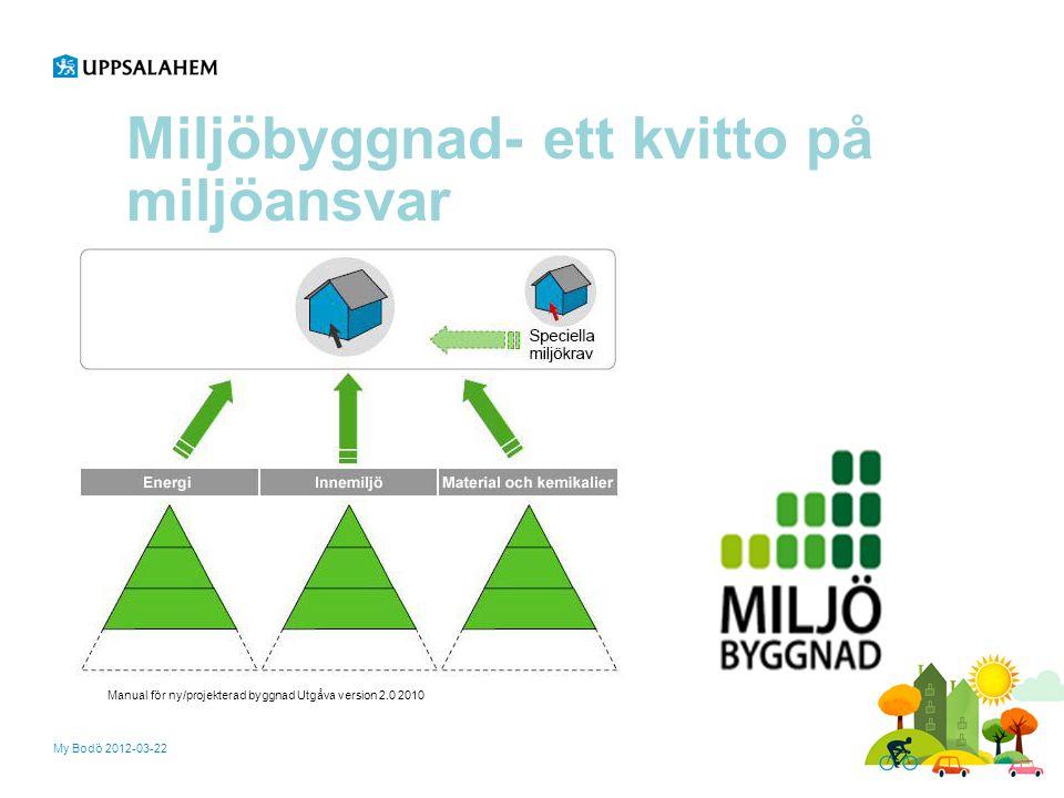 Miljöbyggnad- ett kvitto på miljöansvar