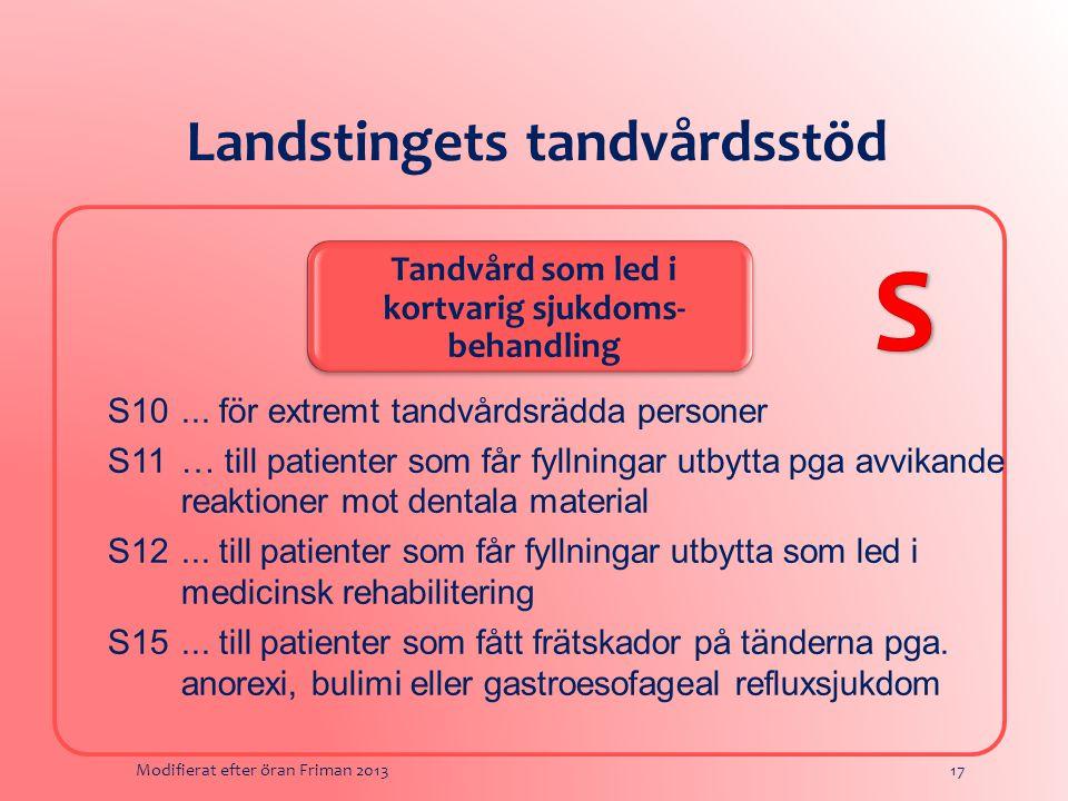 Landstingets tandvårdsstöd