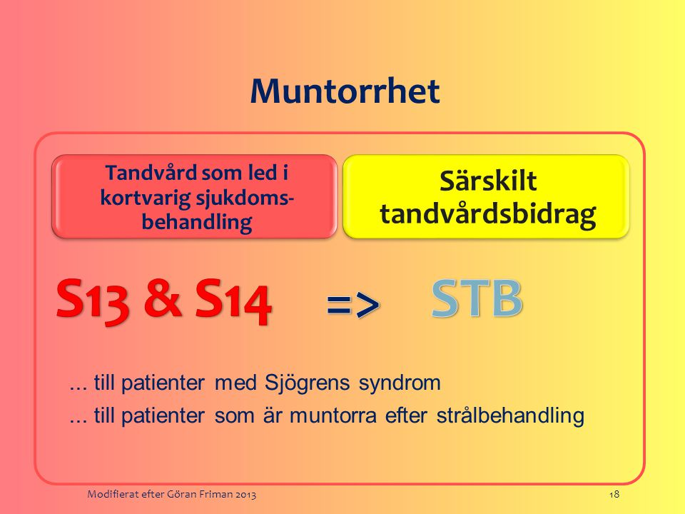 S13 & S14 STB => Muntorrhet Särskilt tandvårdsbidrag