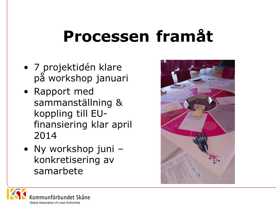 Processen framåt 7 projektidén klare på workshop januari