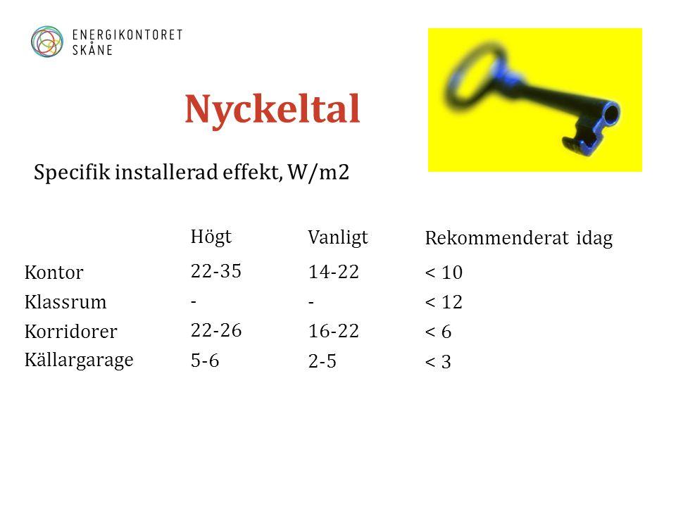 Nyckeltal Specifik installerad effekt, W/m2 Kontor Klassrum Korridorer