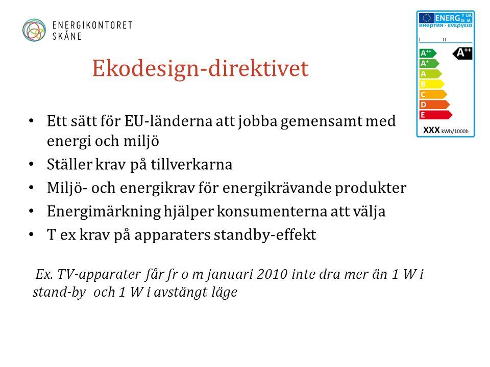 Ekodesign-direktivet